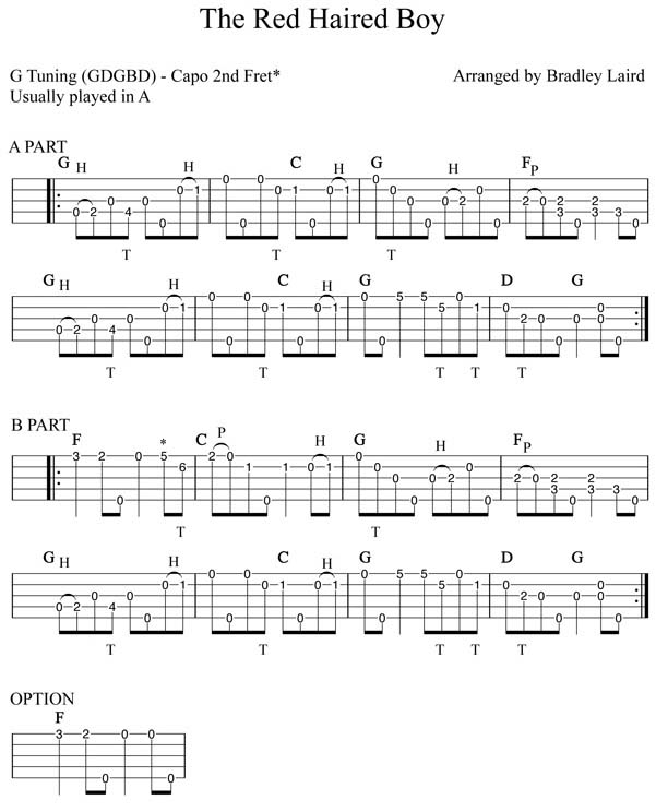 Banjo simple banjo tabs : Banjo : 5 string banjo tabs for beginners 5 String as well as 5 ...