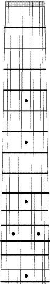 Mandolin mandolin tabs for beginners : Mandolin : mandolin tabs for beginners Mandolin Tabs For Beginners ...
