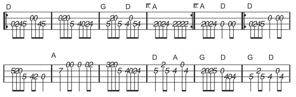 Beginner Mandolin Songs Tabs