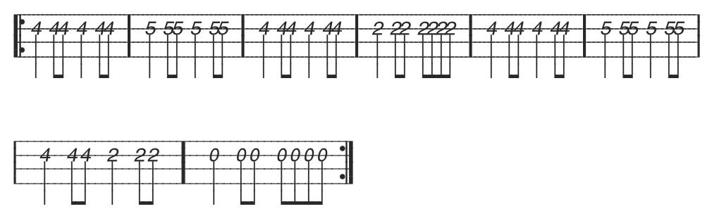 Mandolin u00bb Simple Mandolin Chords - Music Sheets, Tablature, Chords and Lyrics