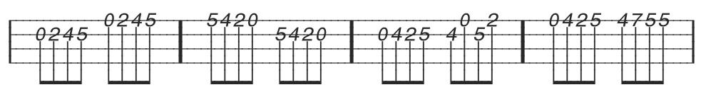 Play the Mandolin - Free Beginner Mandolin Lesson with Tab