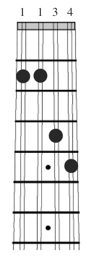 Mandolin 3 finger mandolin chords : Mandolin : 3 finger mandolin chords 3 Finger Mandolin or 3 Finger ...
