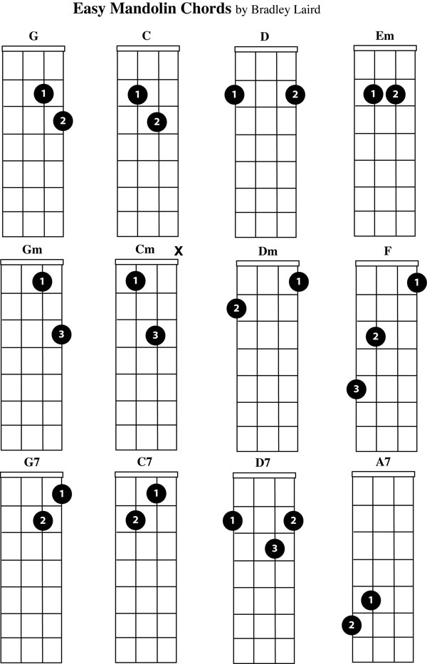 Play the Mandolin Free Mandolin Easy Chord Charts for Beginners – Mandolin Chord Chart