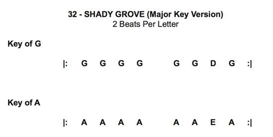 Shady Grove Chords Choice Image Chord Guitar Finger Position